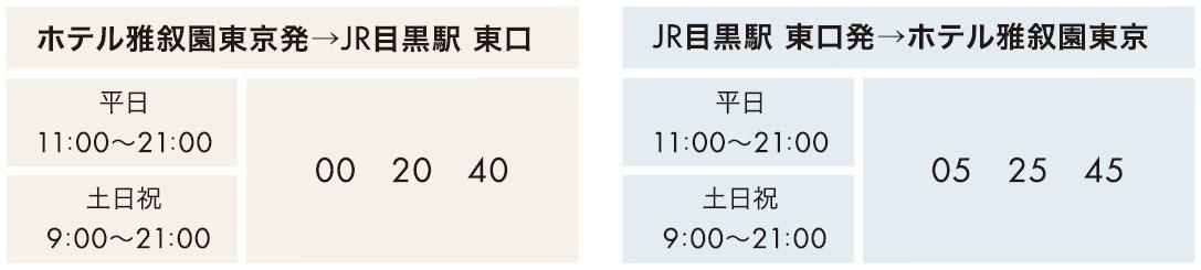 JR 目黒駅 東口 無料バス時刻表